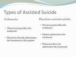assisted suicide presentation