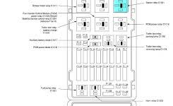 mercury cougar 8th generation (1999 2002) fuse box diagram 72 Mercury Cougar Fuse Box Diagram 2000 e150 fuse box diagram on 2000 images free download wiring regarding 2006 ford e350 2001 Mercury Cougar Fuse Box