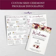 Wedding Ceremony Brochure Sikh Wedding Program Infographic Sikh Ceremony Booklet Sikh Wedding Program Booklet Sikh Wedding Program Sikh Ceremony Program