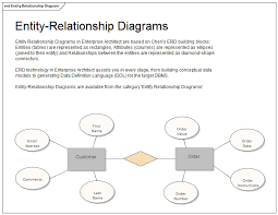 Food Company Product Tree Diagram Entity Relationship Diagram Enterprise Architect User Guide