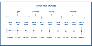 Paper Lb Chart 59 Prototypic Paper Conversion Chart Grams To Lb