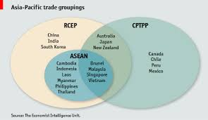 Prospects Of Concluding The Rcep Look Dim