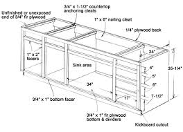 the simplest cabinetry is a box construction such as a kitchen cabinet shown is the typical construction dimensions of an applied facer kitchen cabinet