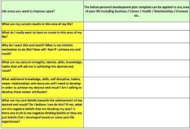 personal plan template personal development plan example