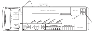 similiar food truck layout keywords food truck layout