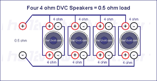 subwoofer wiring diagrams four 4 ohm dual voice coil dvc speakers voice coils wired in series speakers wired in parallel recommended amplifier stable at 2 or 1 ohm mono