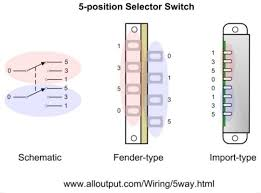 5 way switches explained alloutput com 5 Way Guitar Switch Diagram 5 Way Guitar Switch Diagram #1 guitar 5 way super switch wiring diagram