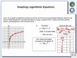 tasty graphing logarithmic equations you logarithm worksheet precalculus maxresde logarithm worksheet worksheet large