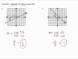 1 calculate slope spanish version