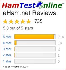 Amateur radio online practice test