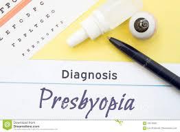 Presbyopia Test Chart Chart For Testing Visual Acuity Eye Drops And Eye