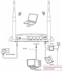how to configure tp link td w8968 wireless n adsl modem cum router tp link td w8968 connection diagram