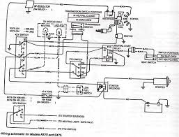 ford 5000 starter wiring diagram wiring diagram for ford tractor wiring discover your wiring 855 john deere tractor wiring diagram