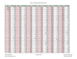 38 Memorable Dmc Conversion Chart To Craftways