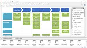 Visual Control Chart Enables In Agile Just In Time Process Map
