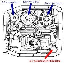 Sonnax Ford Aod Fiod Valve Body Identification