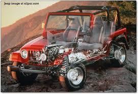 jeep wrangler history and production numbers us 1987 current wrangler cutaway