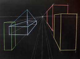 Kunst Kultur Tafelbild Perspektive Fluchtpunkt 8500 Übungen