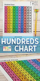 Print This Free Hundreds Chart To Work On Key Math Skills
