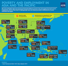 Asian development bank poverty
