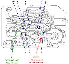 5 4 liter ford engine diagram wiring library ford 5 4 l engine diagram 2 4r100 transmission valve body diagram e4od parts diagram wiring