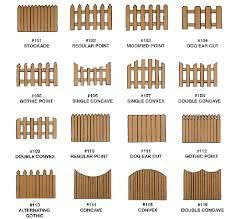 fence panels designs. Fence Panel Design Plans Panels Designs