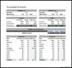 Bi Weekly Budget Excel Template | Cvfree.pro
