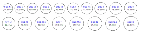 Average Woman S Ring Size Chart How Do I Figure Out My Ring Size Jewel Within