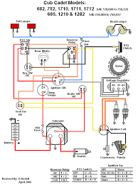 cub cadet 682 wiring diagram diy wiring diagrams \u2022 ih cub cadet wiring diagram only cub cadets view single post wiring diagram 82 series rh onlycubcadets net cub cadet 1320 wiring diagram cub cadet 126 wiring schematic