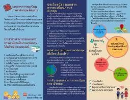 แปลเอกสาร ไม่ต้องแปล (เอง) อีกต่อไป - Pantip