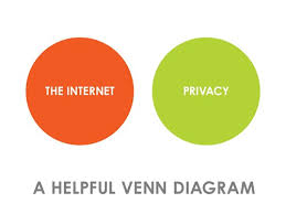 A Venn Diagram Tracks Which Of The Following Tracking Do Not Track At Morris King Personal Data