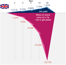 Outlook For Bonds 2019 Our Views On Fixed Interest
