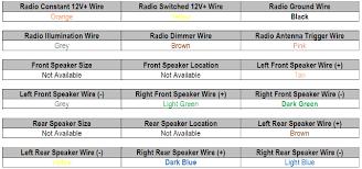 1998 chevrolet s10 pickup stereo radio wiring diagram 261618 1998 Toyota Avalon Radio Wiring Diagram 1998 chevrolet s10 pickup stereo radio wiring diagram 1997 chevy cavalier car diagram png wiring 1998 toyota avalon stereo wiring diagram