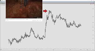 Novo Resources Stock Chart Novo Resources Still A Little Overvalued Novo Resources