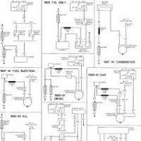cargo craft wiring diagram wiring diagrams schematic thor wiring diagram wiring diagram and schematics electrical wiring diagrams for dummies cargo craft wiring diagram