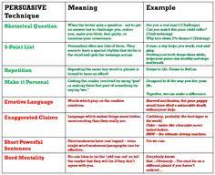 persuasive text study close reading passage notebook activity  persuasive devices
