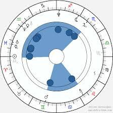 Barron Trump Birth Chart Horoscope Date Of Birth Astro