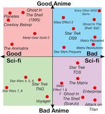 Mass Effect Star Chart
