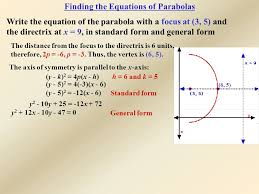 finding the equations of parabolas