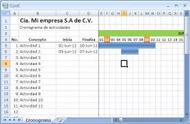 Formatos De Cronogramas De Actividades Como Hacer Un Cronograma En Excel Capacitate