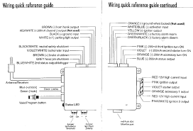 viper alarm wiring diagram xv wiring diagrams viper alarm wiring diagram electric and