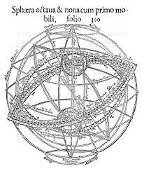 クラウディオスプトレマイオス 天球儀 図表 ヨーロッパ 宇宙論 惑星