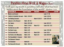 Parables About Work Wages 1 Barnes Bible Charts A To