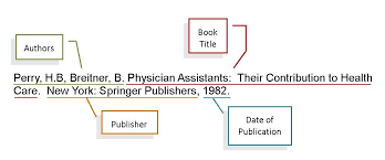 Bibliography Format For Books Citation Styles Citation Styles Gsu Library Research