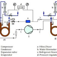 water source heat pump system diagram. Interesting Source Schematic Representation Of A Water Source Heat Pump WSHP System On Water Source Heat Pump System Diagram