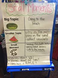 Small Moment Watermelon Anchor Chart Live Laugh First September 2014