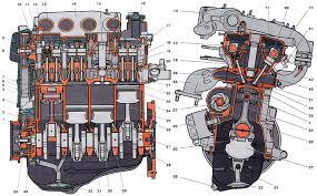 Устройство ЛАДА ВАЗ  Порядок работы цилиндров 1 3 4 2 отсчет от шкива коленчатого вала Система питания фазированный распределенный впрыск