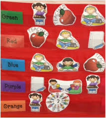 Daily Five Rotations Guided Reading 101