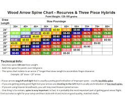 Arrow Weight Chart Wood Arrow Spine Chart From Traditional Outdoors