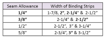 Binding Basics - Part 2: Making the Binding - Quilting Tutorial ... & Based on a recent customer survey of binding and strip size preferences and  for the sake of consistency, Connecting Threads patterns now will suggest  to cut ... Adamdwight.com